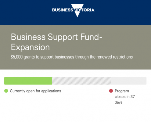 Business Support Fund